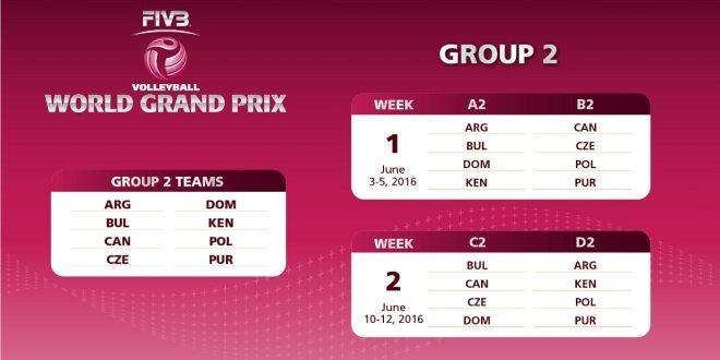 Photo of Rusza World Grand Prix 2016 – jak spiszą się Polki?