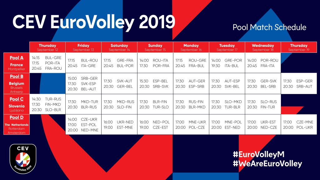 Mistrzostwa Europy siatkarzy 2019